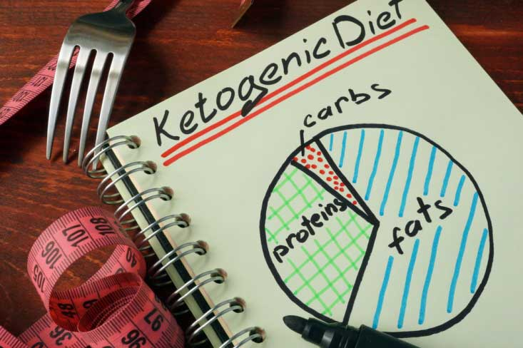 Ketogenic Diet: Tips Turunkan Berat Badan dengan Menu Lezat