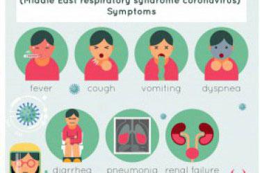 Kenali dan Cegah Bahaya MERS