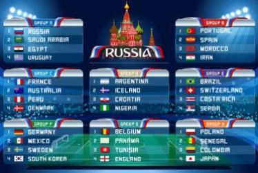 World Cup 2018 : Tim Negara Mana yang Jadi Jagoanmu?